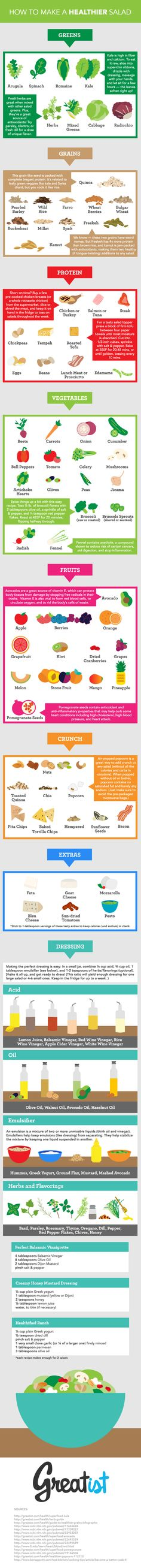 A good salad's about more than lettuce and dressing. Here are the eight essential elements to any healthy salad and how to combine them for a perfect, filling meal. https://greatist.com/health/healthier-salad-infographic