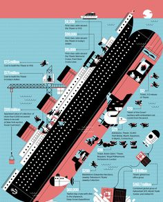 Unsinkable Business | Fast Company
