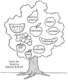Fruit Of the Spirit Coloring Page . Fruit Of the Spirit Coloring Page . Fruit Of the Spirit Coloring Pages Sunday School Activities, Sunday School Lessons, Sunday School Crafts, Preschool Bible, Bible Activities, Preschool Activities, Bible Lessons, Lessons For Kids, Curious Kids