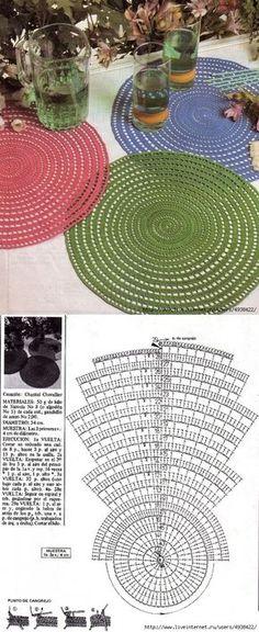Crochet Mat, Crochet Doily Diagram, Crochet Motif Patterns, Crochet Dollies, Crochet Mandala, Crochet Round, Crochet Home, Thread Crochet, Crochet Flowers