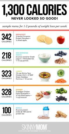 >> Just Effective! A Full Day's Menu To Lose Weight