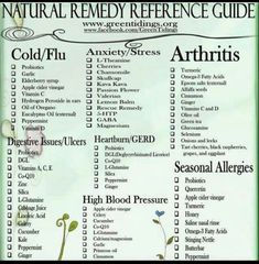 natural remedies. Stocking my medicine cabinet...