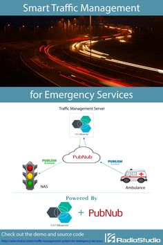 Smart Traffic Management System for Emergency Services using IBM Bluemix and PubNub to create a green corridor across the city using IoT enabled traffic signals and guide an ambulance from one point to another.