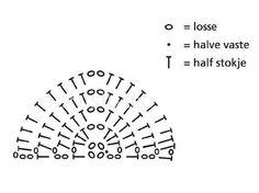Het juiste diagram van de Echtstudio omslagdoek!