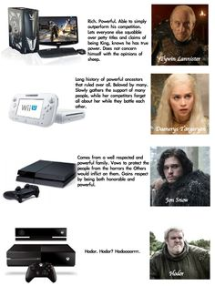 Next Gen Game consoles as Game of Thrones Characters.