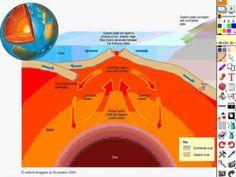 As Camadas da Terra - Geografia - YouTube