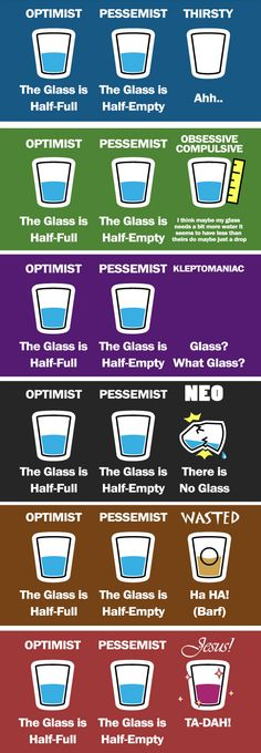 The Glass Is, A Comic Providing New Unconventional Viewpoints For a Common Expression