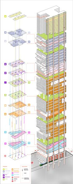 Forget wood skyscrapers - Check out these stunning bamboo high-rise concepts [slideshow] Singapore Architecture, Architecture Program, Architecture Concept Diagram, Architecture Presentation Board, Architecture Panel, Green Architecture, Presentation Design, Architecture Details, Presentation Boards