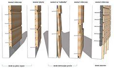 48 Super Ideas Exterior Cladding Container Homes Exterior Wall Cladding, Wood Facade, House Cladding, Exterior Stairs, Timber Cladding, Wood Siding, Exterior Siding, Design Sauna, Building A Wooden House