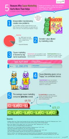 Cause marketing infograph - Not sure if I agree with everything, but interesting