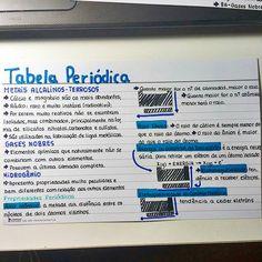 Tabela Periódica Keep Calm And Study, Study Chemistry, Study Organization, School Plan, Study Planner, Study Hard, School Notes, Study Inspiration, Biochemistry