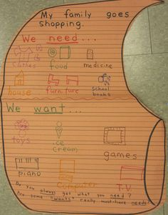 Thanksgiving Wants vs. Needs Chart - with key questions.  For more Thanksgiving fun...