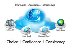 If you have just started your business and want to combine cloud with your business, then explore Cloud Computing Solutions India offered by Esconet Technologies Pvt Ltd and deploy workloads in the cloud.