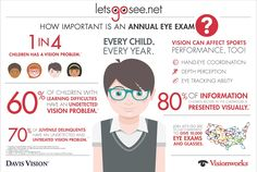34cfeb090b The Let s Go See program by Visionworks Eyewear provides free eye exams and  glasses to children in need. Nominate a child
