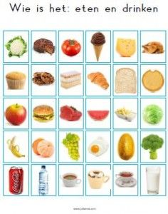Een alternatieve kaart voor het spel 'Wie is het'. Onderwerp: eten en drinken.