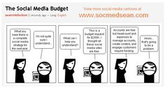 Social Media is Free - yeah right!