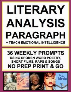 Literary Analysis Paragraph & Literary Analysis Essay with Lyrics, Spoken Word & Pixar Short Films: Teach writing using inspirational and engaging videos! COMMON CORE TEST PREP is FUN with culturally relevant and inspirational videos for students. PLUS teach emotional intelligence & social emotional curriculum (SEL). NO PREP Print & Go. Perfect for reluctant readers & students with disabilities. NY ELA Regents 27 #videostoteachinferencing