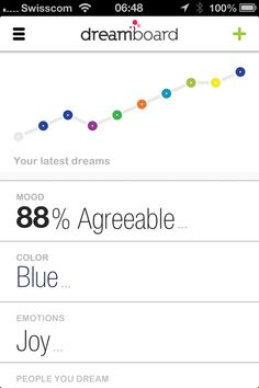 Dreamboard Mobile « FreeOnAppStore  Cannot remember your dreams? Want to analyze them? Lucid dreaming?    Dreamboard is the best, most fun and beautiful FREE tool to journal your dreams. 100% private, secure and confidential