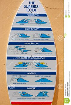 informational beach signage - Google Search