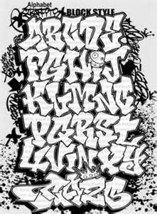 Hvordan gjøre Graffiti bokstaver?
