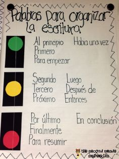 Writers' Workshop Posters/Anchor charts: Good ideas for teaching Spanish writing. Dual Language Classroom, Bilingual Classroom, Bilingual Education, Spanish Classroom, Physical Education, Spanish Anchor Charts, Writing Anchor Charts, Spanish Teaching Resources, Spanish Lessons