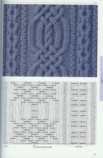 "Photo from album ""Жгуты, косы, шишечки, рельефы"" on Yandex.Disk - Örgü Modelleri ve Örgü Örnekleri Cable Knitting Patterns, Knitting Stiches, Knitting Charts, Knit Patterns, Free Knitting, Stitch Patterns, Knit Stitches, Vogue Knitting, Crochet For Beginners"