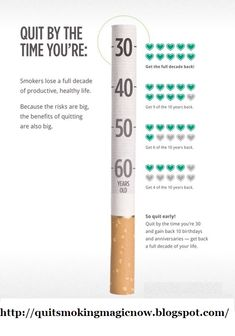 How to change your habits to help stop you from smoking. Discover How to Quit Smoking in as Little as 7 Days Even if You've been a Chain Smoker for the Past 20 Years with No Relapses, No extra MONEY Needed, and a 98% Success Rate, Guaranteed! motivation-to-quit  #stop smoking ,#cigarette  #quitsmoking http://turnyourlifestyle.com/most-successful-way-to-quit-smoking/