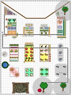 Garden Plan - 2014: LA HUERTA (FALL)