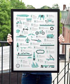 Reisenden Alphabet Kinder Poster von 55his auf Etsy