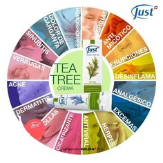 Doterra, Diabetes, Essential Oils, Remedies, Wellness Products, Instagram, Sun, Health And Wellness, Sore Throat