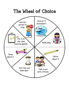 Think about how this can be used to resolve conflict in the classroom. Once Upon a First Grade Adventure: Classroom Management - Freebies! Wheel of Choice, Individual Modified Behavior Plan, and Cool Down Spot Poster Classroom Behavior Management, Behavior Plans, Behaviour Management, Stress Management, Conflict Management, Classroom Discipline, Behavior Charts, Conscious Discipline, Positive Discipline