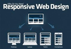 eBrandit offers best responsive web design services for your website. Your website will be more effective and efficient for all business marketing and its applications.