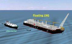 Tổng Công ty Dầu khí Hải Dương Trung Quốc (CNOOC) đang nghiên cứu khả năng nhà máy khí hóa lỏng nổi (FLNG) nhiều tỷ USD ở Biển Đông.