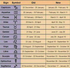late december astrology sign