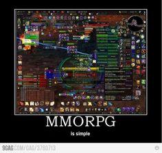 MMORPG is simple