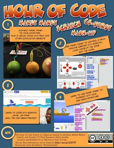 Learning With Lucie: Hour of Code MashUp - Makey Makey, Scratch, CS-First Computer Teacher, Computer Coding, Computer Science, Teacher Apps, Computer Class, Gaming Computer, Teacher Stuff, Basic Programming, Stem Science