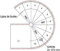 Escalier circulaire dimensions recherche google for Calcul escalier helicoidal
