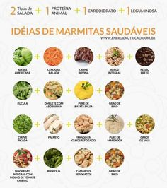 Fat Burning Meals Plan-Tips - 1 week meal plan to lose weight low carb high protein weight loss effects of l - We Have Developed The Simplest And Fastest Way To Preparing And Eating Delicious Fat Burning Meals Every Day For The Rest Of Your Life Cereal Diet, Comidas Fitness, Menu Dieta, Diet Recipes, Healthy Recipes, Meal Plans To Lose Weight, Diet Plan Menu, Food Plan, Diet Plans