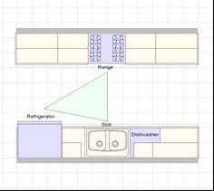 Galley Kitchen design layout Work Triangle Sample http://design-mattersinc.com/userImages/galley_kitchen.jp