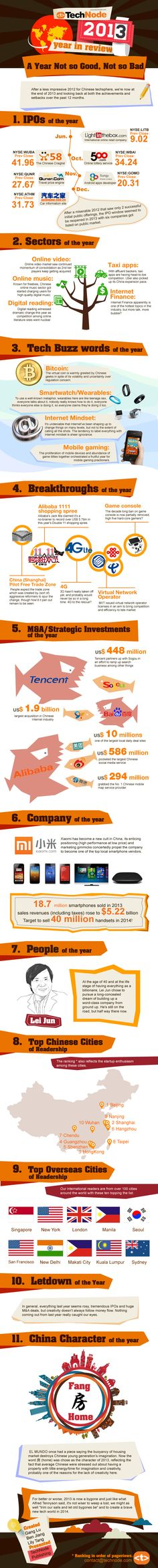 2013 Year In review, China ICT