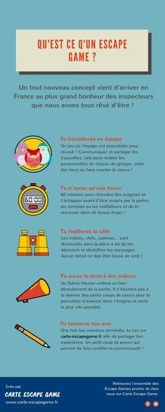 Infographie Escape Game