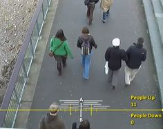 People Counting: Footfall & Visitor Camera Systems