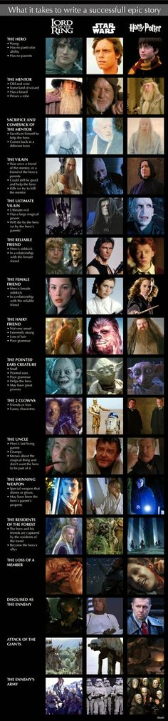 How to write a successful epic Story… Star Wars, Lord of the Rings, Harry Potter. More How to write a successful epic Story… Star Wars, Lord of the Rings, Harry Potter. Star Trek, Star Wars Meme, Cinema Tv, O Hobbit, Movies And Series, Epic Story, Story Time, Film Serie, The Villain