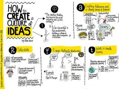 How to create a culture of ideas by Peter Arvai http://realbusiness.co.uk/article/27167-how-to-create-a-culture-of-ideas
