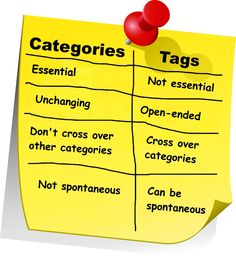 Tags vs. Categories: Best Practices Best Practice, Focus On Yourself, Your Message, Business Tips, Messages, Tags, Text Posts, Text Conversations