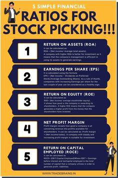 Learn Stock Market, Stock Market Basics, Stock Market Investing, Investing In Stocks, Investing Money, Financial Ratio, Stock Trading Strategies, Cash Flow Statement, Fund Management