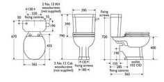 Image result for toilet sizes