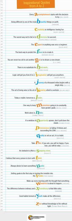 A-Z Inspirational Quotes - Mrs. Bowser's Third Grade