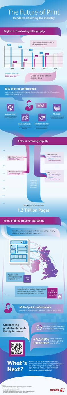 Xerox predicts the future of print. (Should I tell them a change from 1 to 46.49 users also yields a 4,549% increase?)