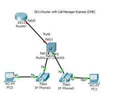 This training video covers CCNA topic Cisco CCNA Call Manager Express Part 1 and will help assist you in passing your Certification Exam. http://www.asmed.com/cisco-ccna/